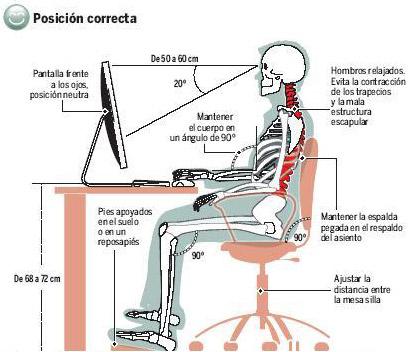 postura_correcta